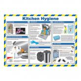 Kitchen Safety Equipment