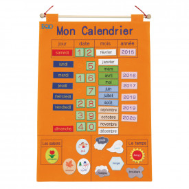 French Today's Chart