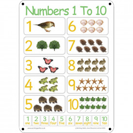A2 Outdoor Board Numbers 1-10