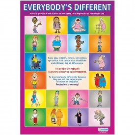 Prejudice & Difference Poster Set