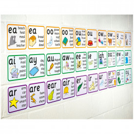 Vowel Phonemes Wall Frieze